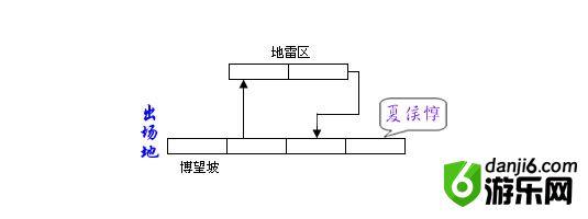 《三国战纪2》详细攻略图文攻略